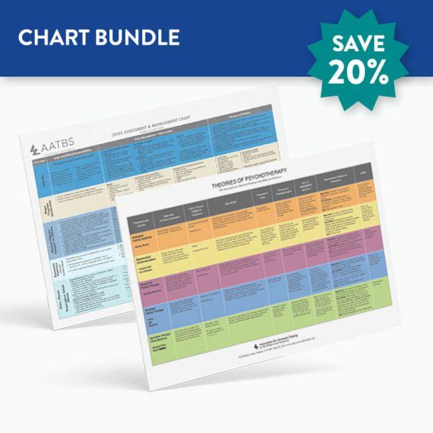 Chart Bundle